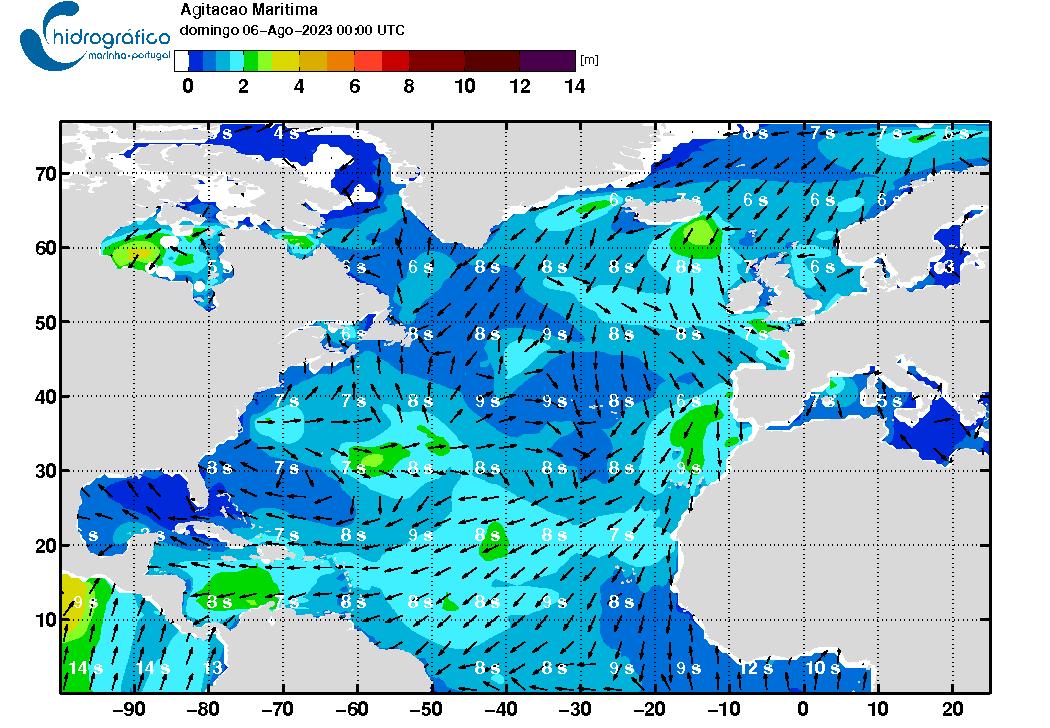 Previsão Operacional para Atlântico Norte