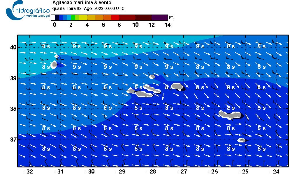 Previsão Operacional para Arquipélago dos Açores